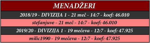 MENADZERI-222
