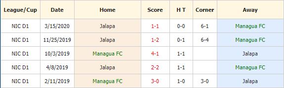 MANAGUA FC VS ART MUNICIPAL JALAPA