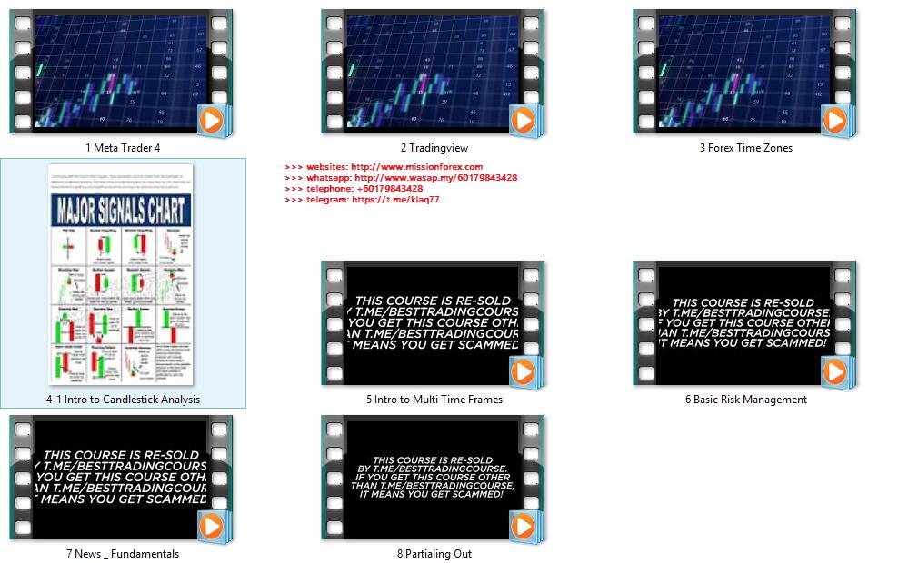 CarterFX 2.0 (SEE 1 MORE Unbelievable BONUS INSIDE!) RockzFX Ultimate Scalping Masterclass 4.0