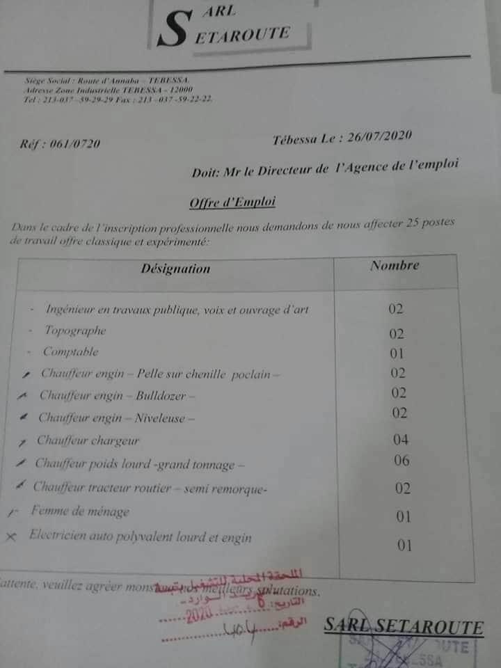 Offres d'emploi SARL SETAROUTE - Tebessa