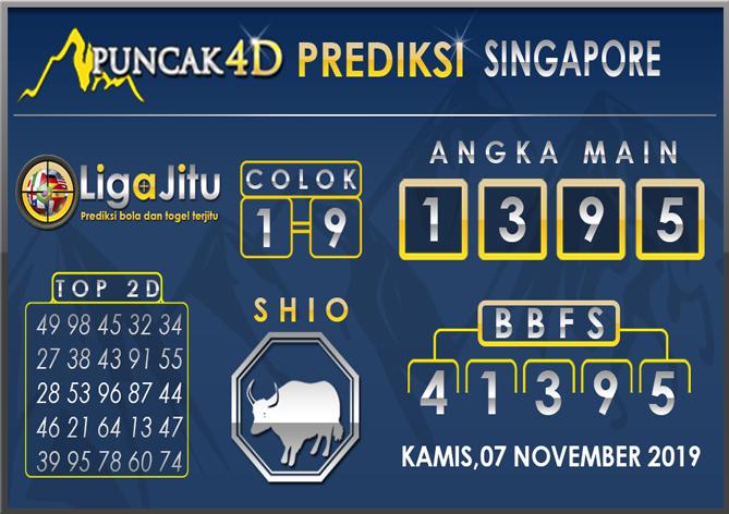 PREDIKSI TOGEL SINGAPORE PUNCAK4D 07 NOVEMBER 2019