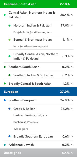 Bulgarian-Roma-2