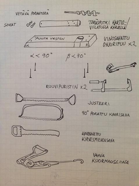 Työkaluja ja tarvikkeita