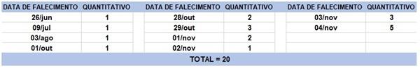 obitos-covid-5-de-novembro