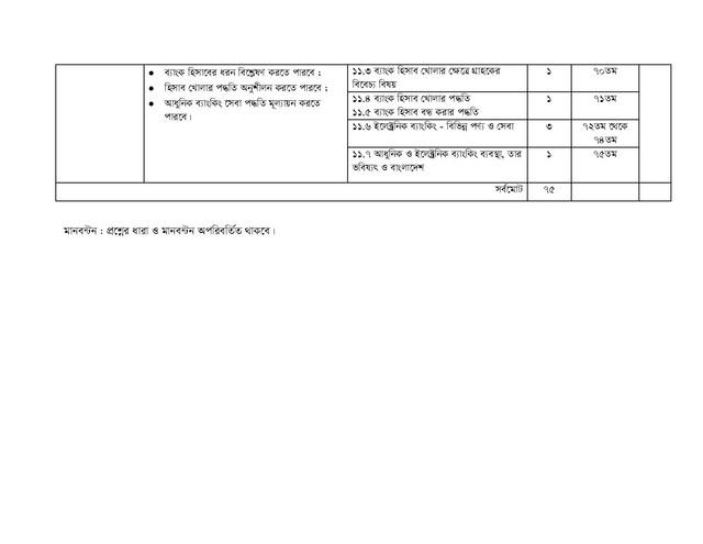 19-SSC-Finance-2022-page-004