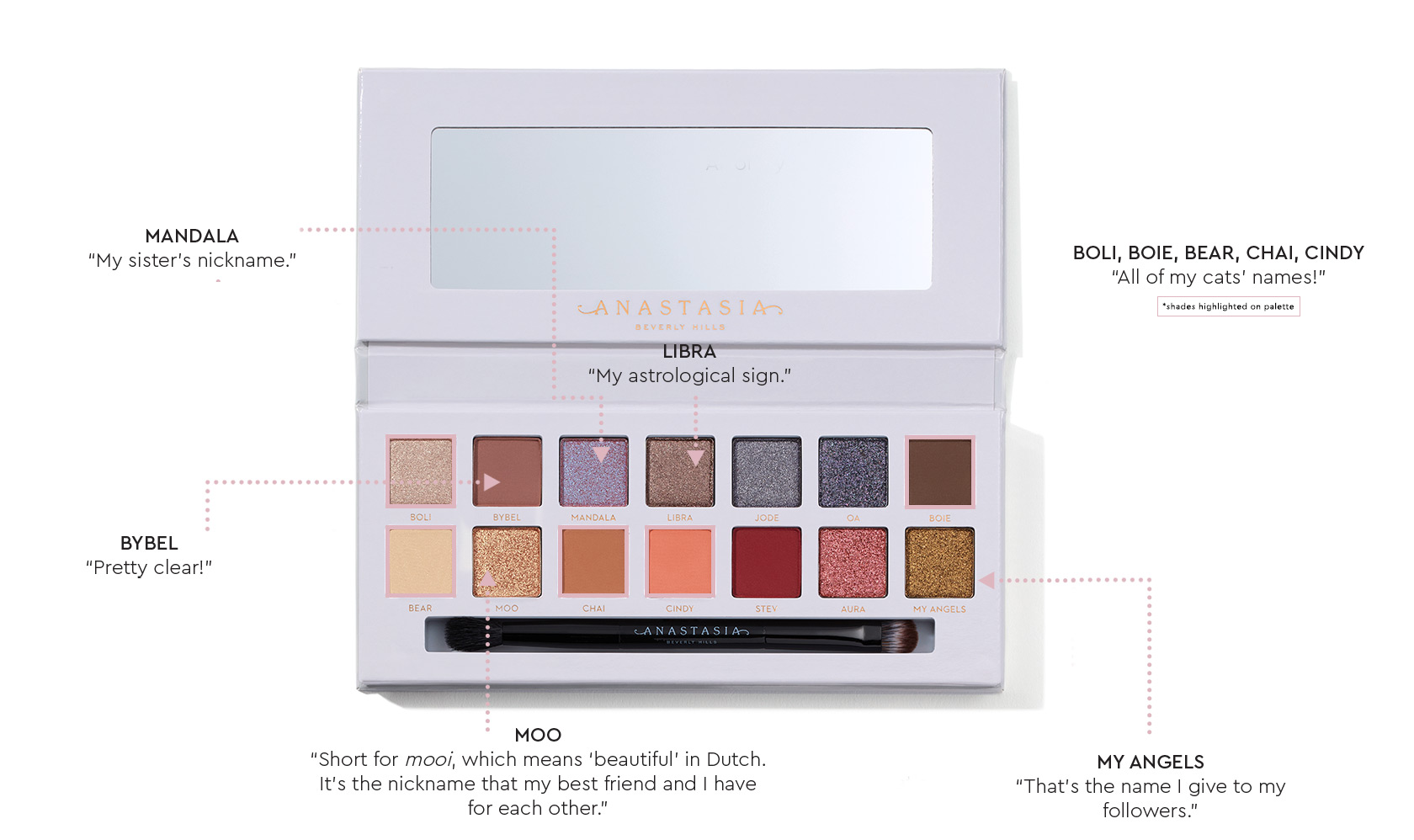 carli-bybel-palette-behind-the-shades