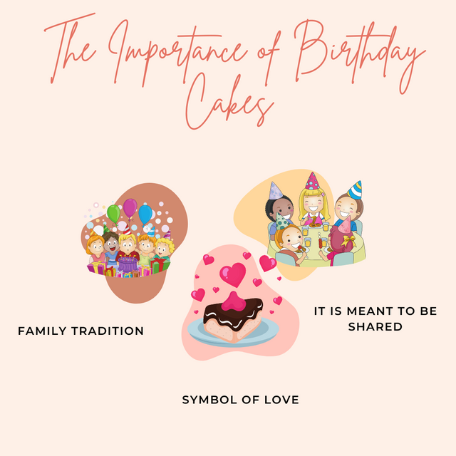 The-Importance-of-Birthday-Cakes