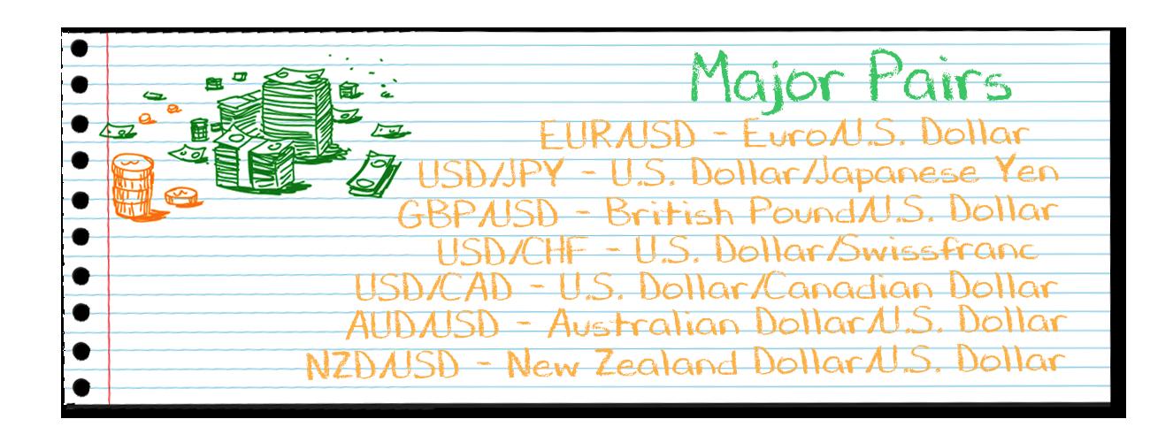 Major-Pairs-Profiti-Xpedia