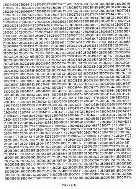 bdjobresults-com-DNC-Sepoy-Written-Result-2021-page-002