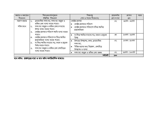 5-SSC-Math-2022-page-008