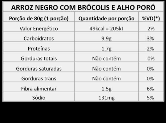 ARROZ-NEGRO-COM-BR-COLIS-E-ALHO-POR