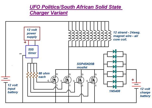 ufo-politics-south-african-solid-state-charger-variant