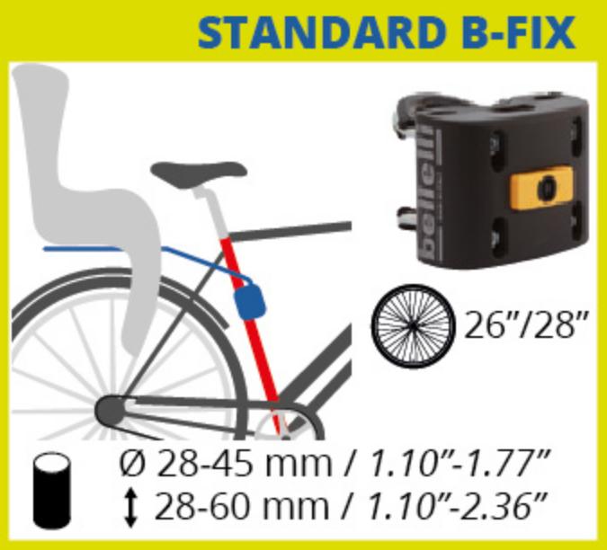 Sistema-Standard-B-Fix.png