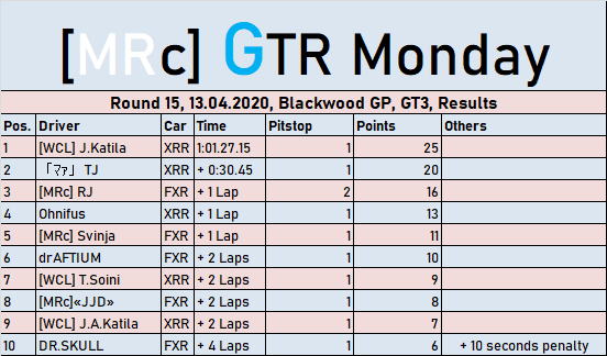 [Image: GTR-Monday-13-04-20.png]