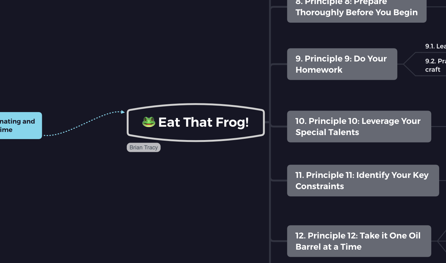21 principles to eat the frog and stop procrastinating.
