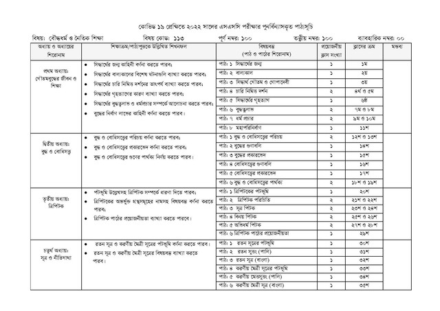 28-SSC-Buddhist-Religion-and-Moral-Education-2022-page-002
