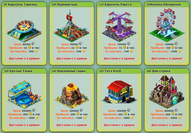 СКАМ ИНВЕСТ ПАРК - это симулятор парка культуры, отдыха, развлечений и аттракционов. Image