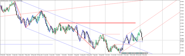 AUDUSD-m-Daily.png