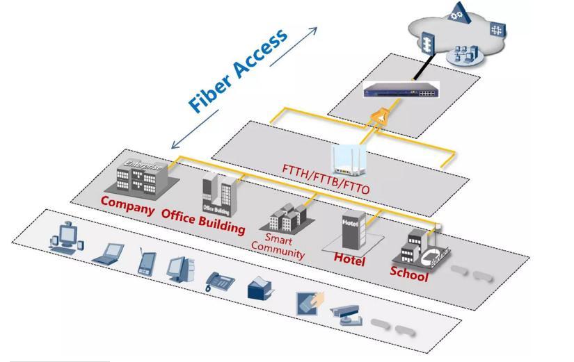 i.ibb.co/0MhCGxL/Adaptador-Router-EPON-2-GE-1-POTS-AC-WIFI-ONU-HG323-DAC-3.jpg