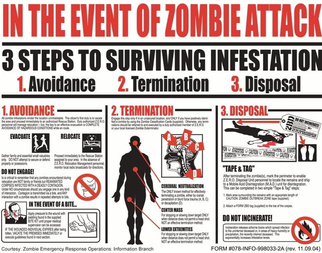 zombie-infestation-chart.jpg