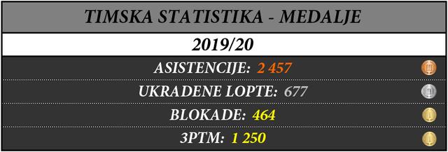 UKUPNA-STATISTIKA-4