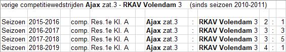 zat-3-15-RKAV-Volendam-2-thuis