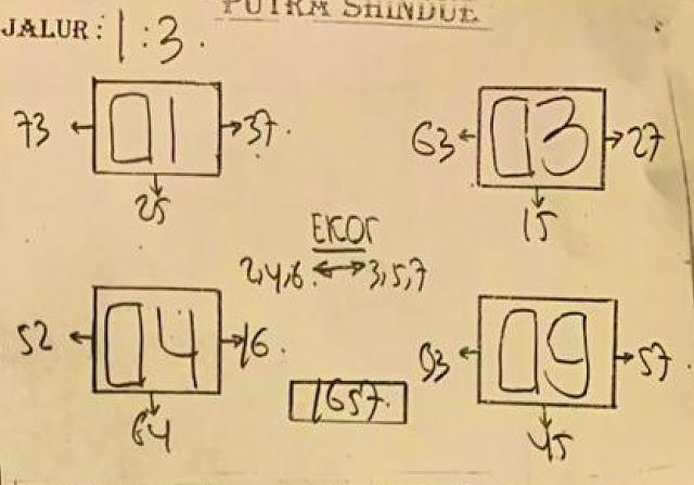 kode-syair-sgp-46