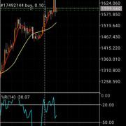 Tahajud Trading Jurnal in Trading Journal_Screenshot-20200302-084204