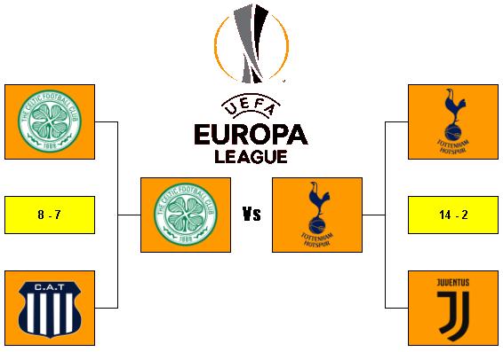 [AICv21] Resumen Semis de UEFA Tabla-EUL