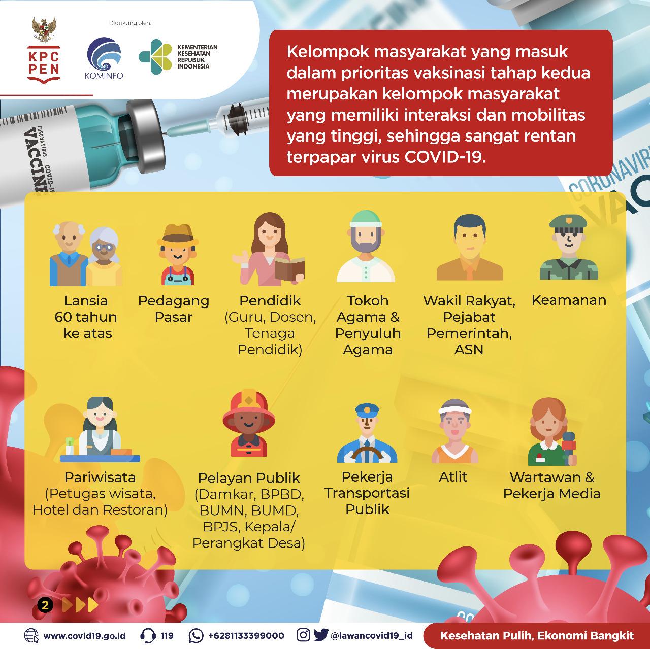 Inilah-Kelompok-Masyarakat-Sasaran-Prioritas-Vaksinasi-COVID-19-Tahap-Kedua-2