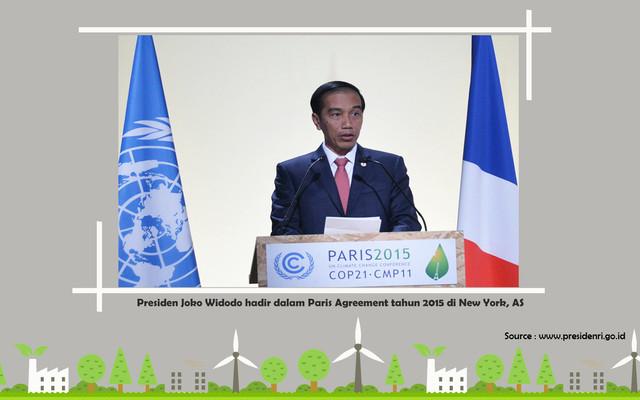 Jokowi-Paris