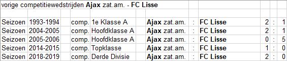zat-1-9-FC-Lisse-thuis