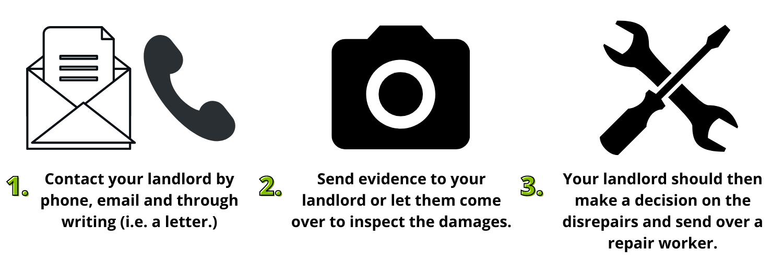 Housing Disrepair Claims Information