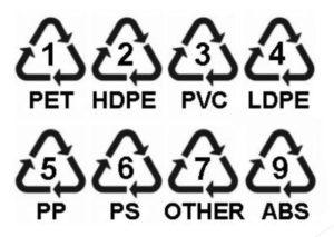 Plastic-Identification-Codes-Style-Mag-300x213