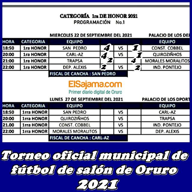 resultadosfutbolsalon-Oruro