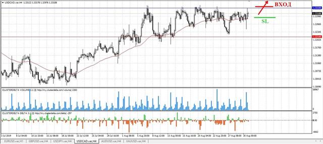 Анализ рынка от IC Markets. - Страница 37 Buy-cad-mini