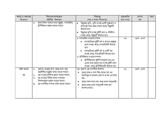 5-SSC-Math-2022-page-004