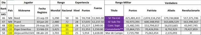 https://i.ibb.co/0js4QQh/200712-04-Top-46-50-Novatos-Tabla-Oficial-001.jpg
