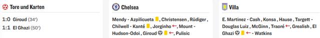 2020-12-29-11-17-52-Lampards-Standpauke-hilft-nicht-Chelsea-tritt-weiter-auf-der-Stelle-kicker