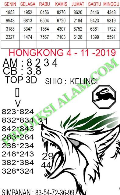 kode-syair-hk-22
