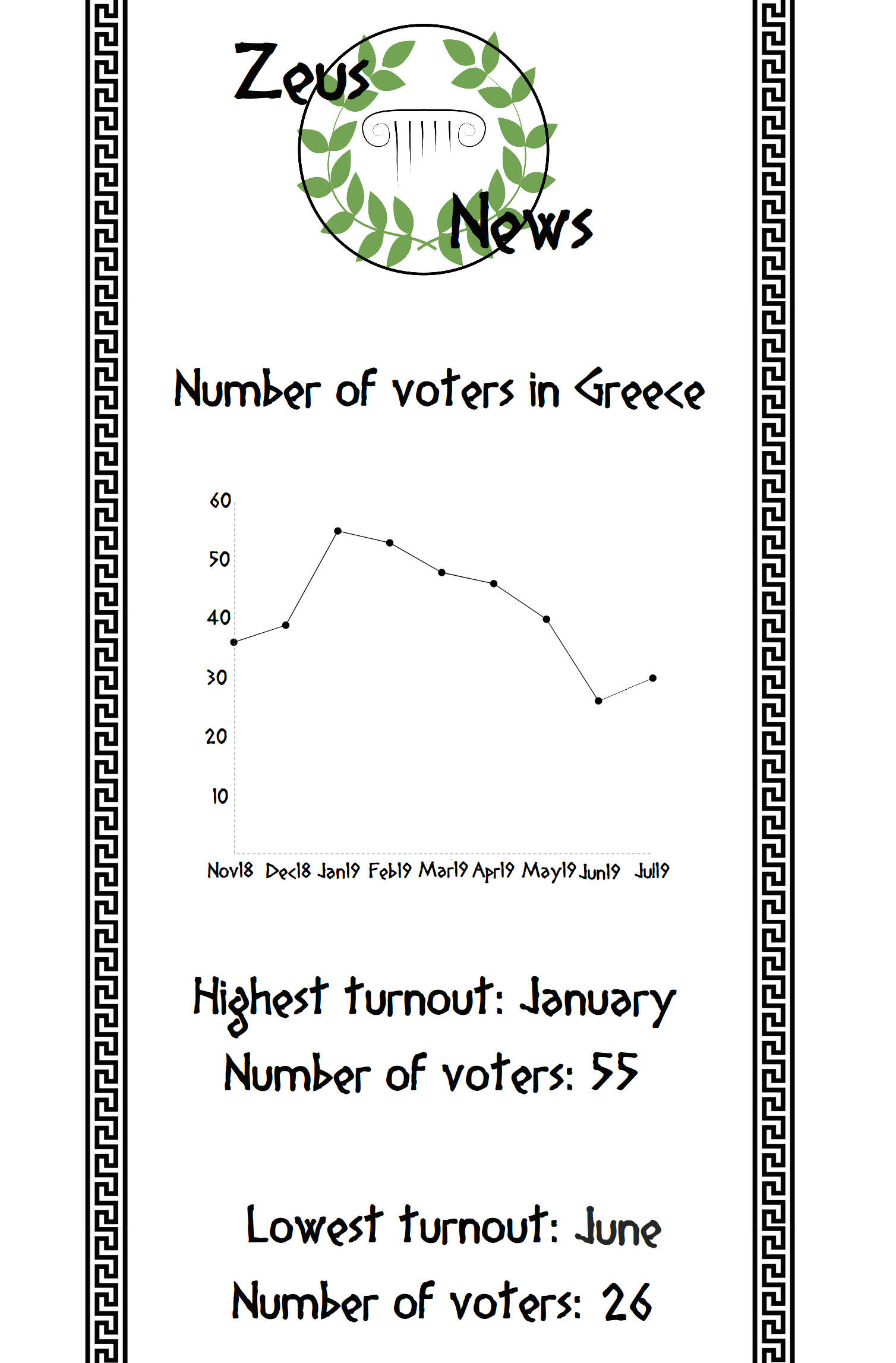 https://i.ibb.co/0rbb1Gf/zn-er2-voters-gr2.png