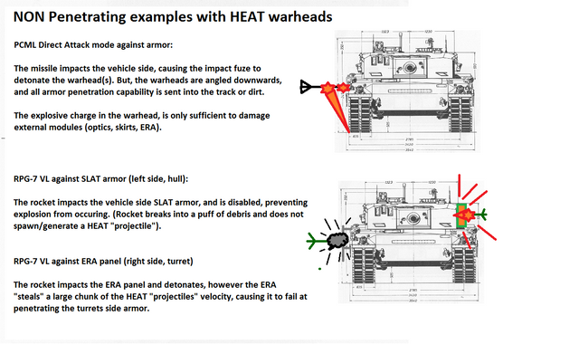 Non penetration examples HEAT