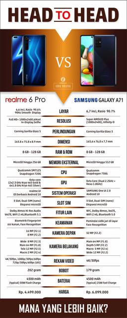 Realme-6-Pro-vs-Samsung-A71-Watermark