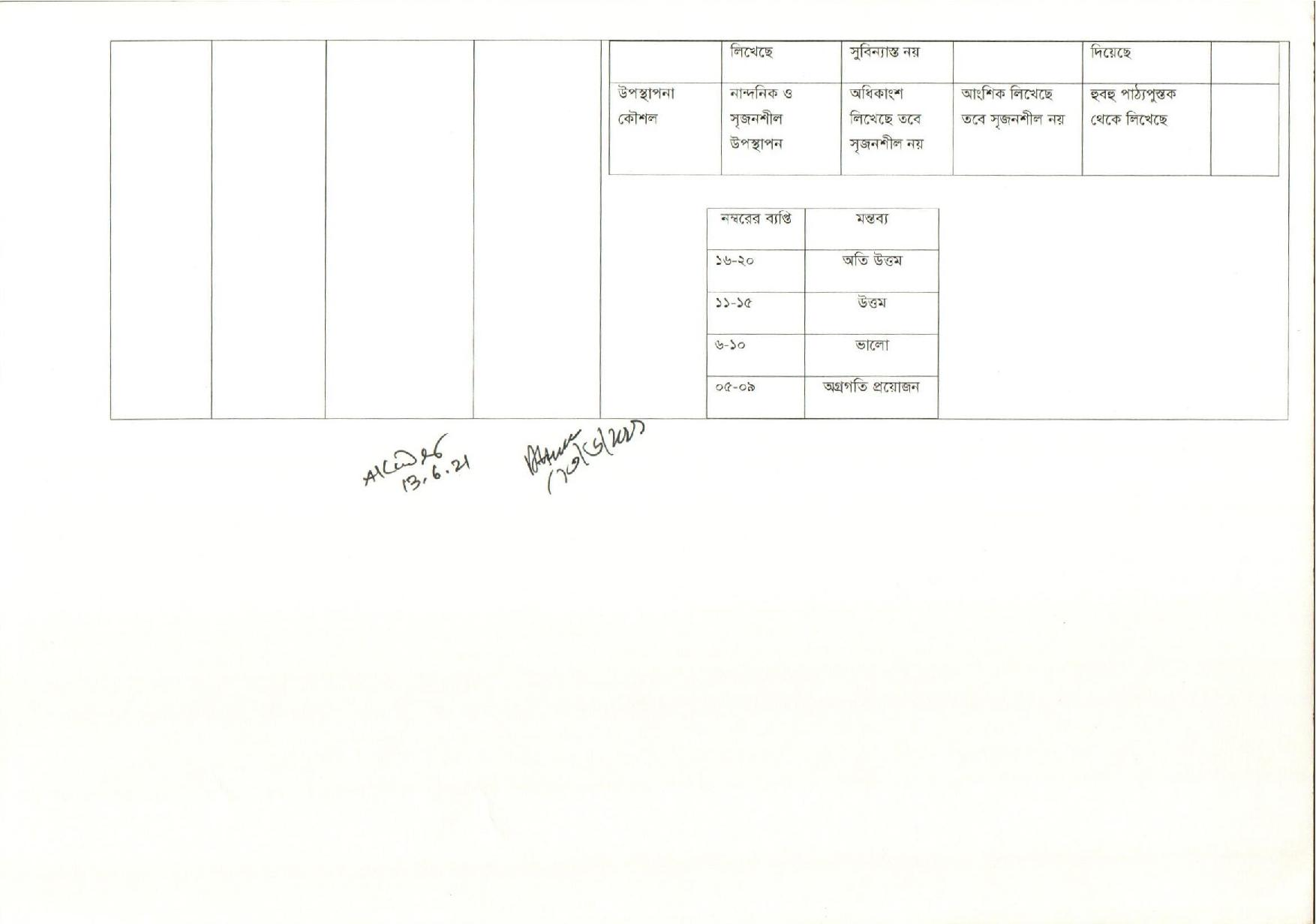 Grid-Asignment-6-Subjects-1-page-007