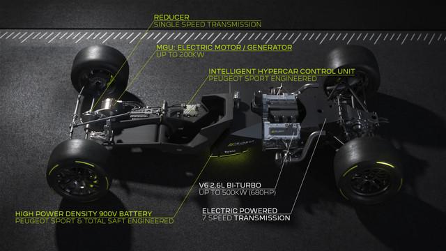 [Sport] L'actualité des circuits - Page 15 CCEB3577-DE9-A-41-DE-8903-AF3250-E3-F274