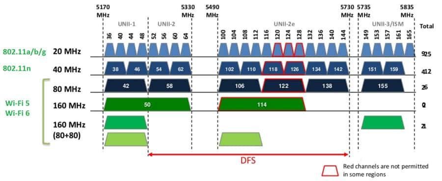 Wi-Fi-Channels.jpg