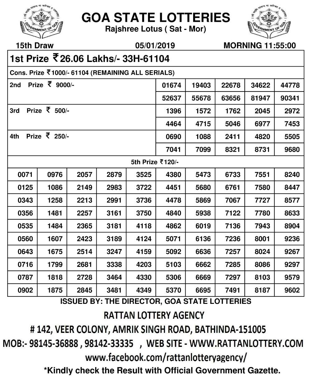 Results Jan 2019 - Rattan Lottery