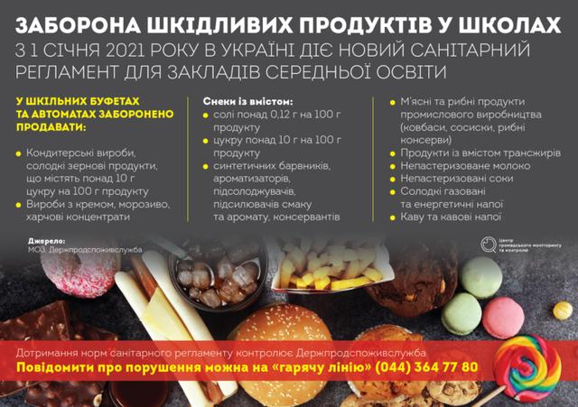 food-school-ukr-768x541