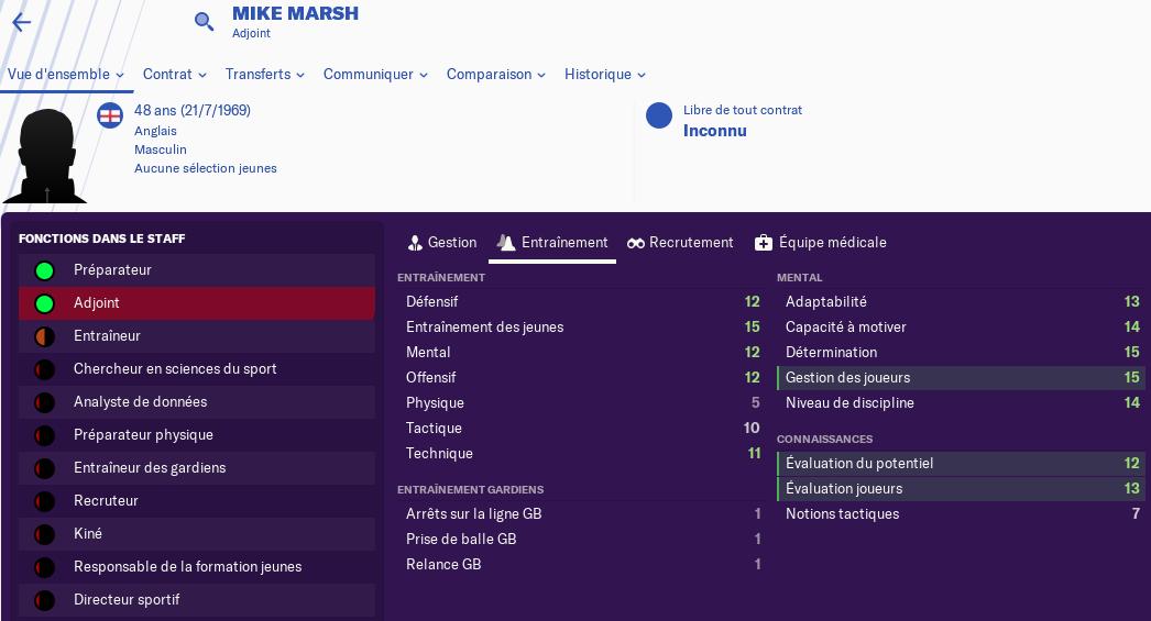 Rennes recherche un adjoint 13
