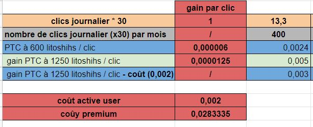 https://i.ibb.co/12g7fW0/tableau-comparatif-des-statuts-1.jpg